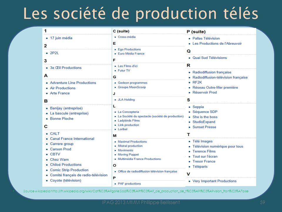 Les société de production télés Source wikipedia http://fr.wikipedia.org/wiki/Cat%C3%A9gorie:Soci%C3%A9t%C3%A9_de_production_de_t%C3%A9l%C3%A9vision_fran%C3%A7aise 59IPAG 2013 MMM Philippe Bellissent