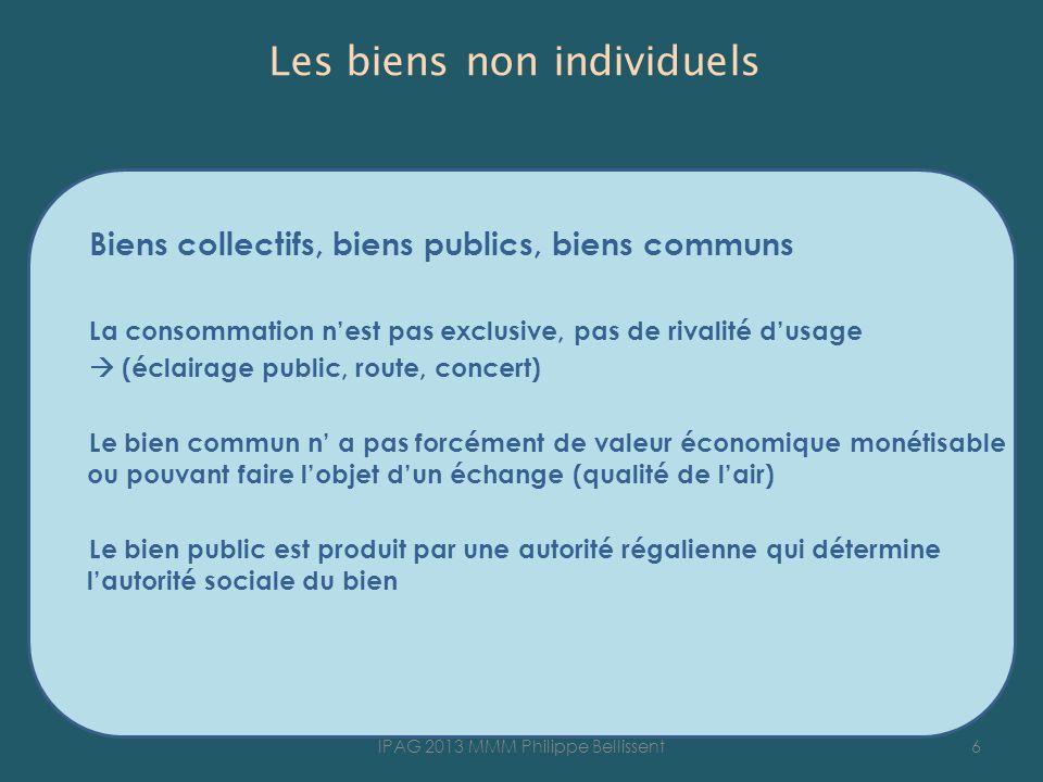 Les biens non individuels Biens collectifs, biens publics, biens communs La consommation nest pas exclusive, pas de rivalité dusage (éclairage public,
