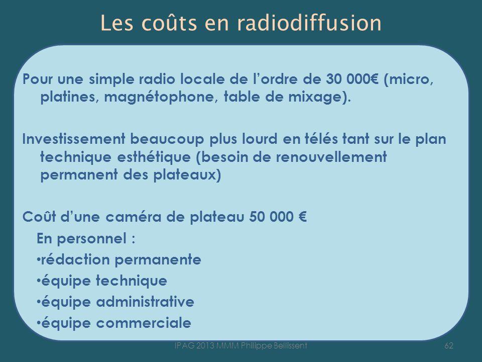 Les coûts en radiodiffusion Pour une simple radio locale de lordre de 30 000 (micro, platines, magnétophone, table de mixage). Investissement beaucoup