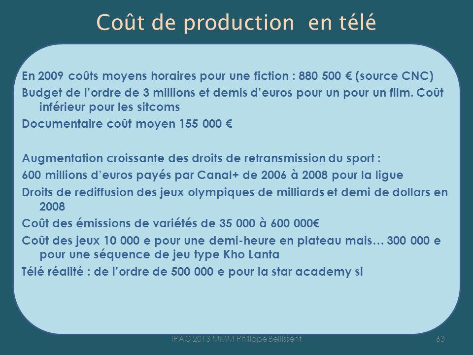 Coût de production en télé En 2009 coûts moyens horaires pour une fiction : 880 500 (source CNC) Budget de lordre de 3 millions et demis deuros pour un pour un film.