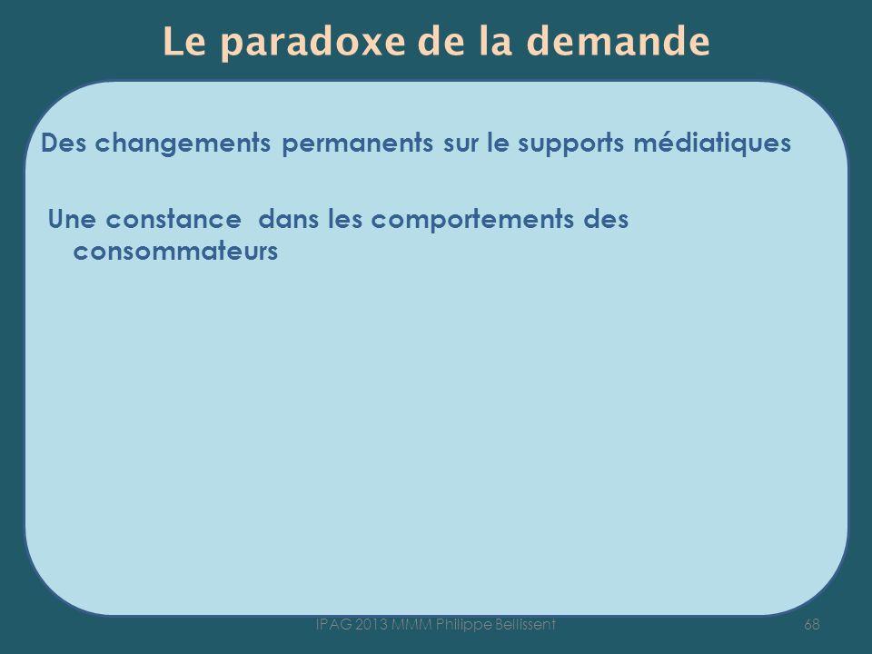 Le paradoxe de la demande Des changements permanents sur le supports médiatiques Une constance dans les comportements des consommateurs 68IPAG 2013 MMM Philippe Bellissent