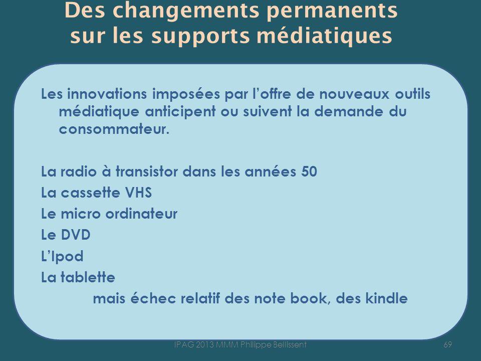 Des changements permanents sur les supports médiatiques Les innovations imposées par loffre de nouveaux outils médiatique anticipent ou suivent la demande du consommateur.
