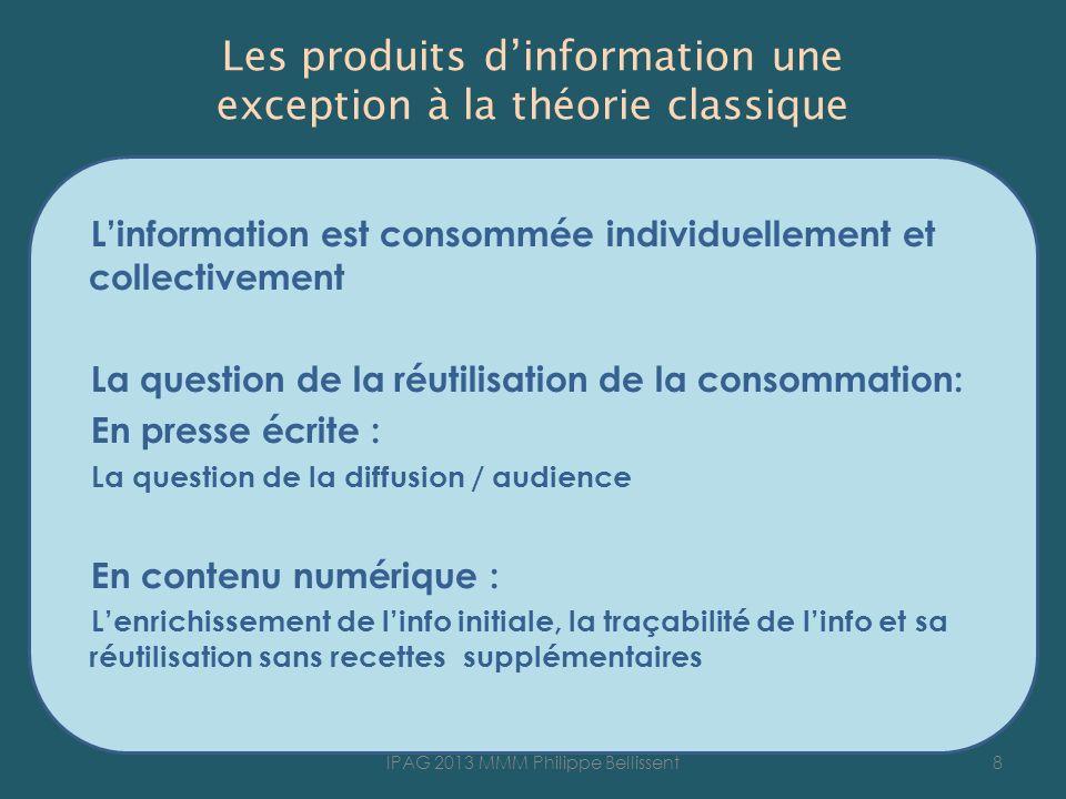Les produits dinformation une exception à la théorie classique Linformation est consommée individuellement et collectivement La question de la réutili