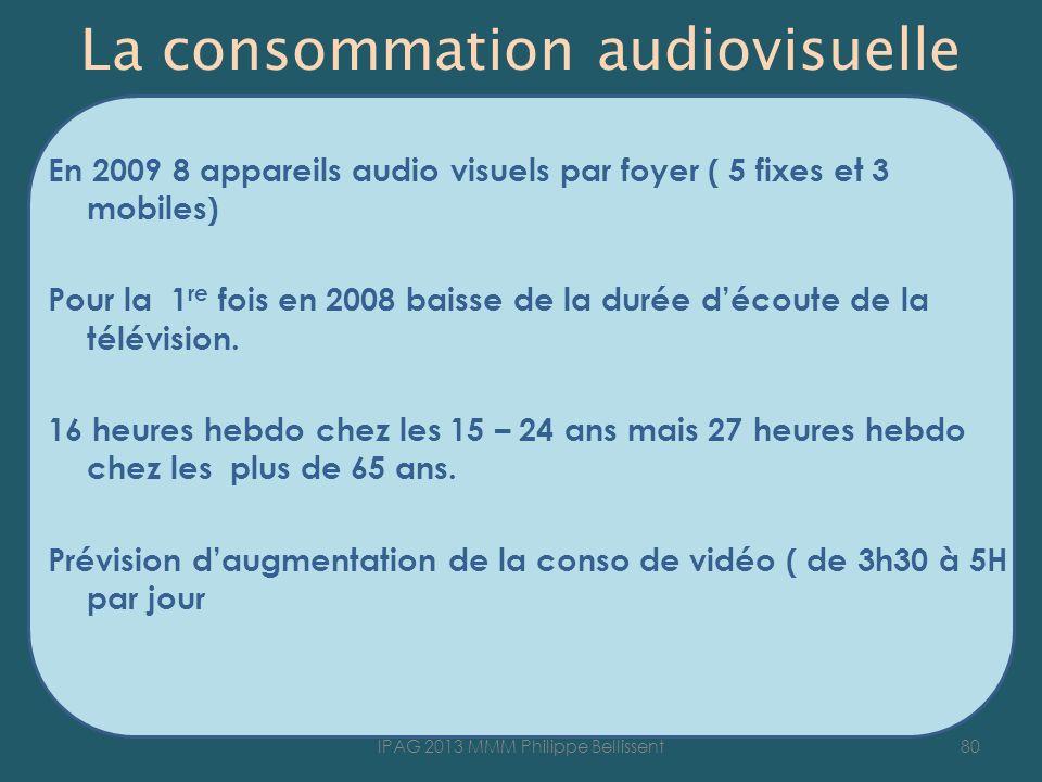 La consommation audiovisuelle En 2009 8 appareils audio visuels par foyer ( 5 fixes et 3 mobiles) Pour la 1 re fois en 2008 baisse de la durée découte de la télévision.