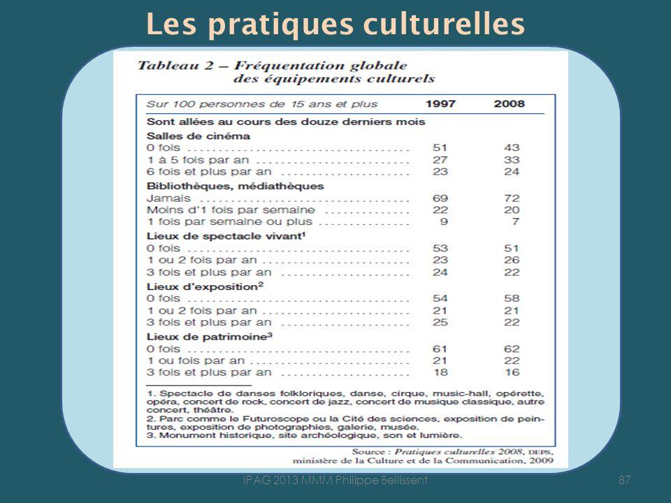Les pratiques culturelles 87IPAG 2013 MMM Philippe Bellissent