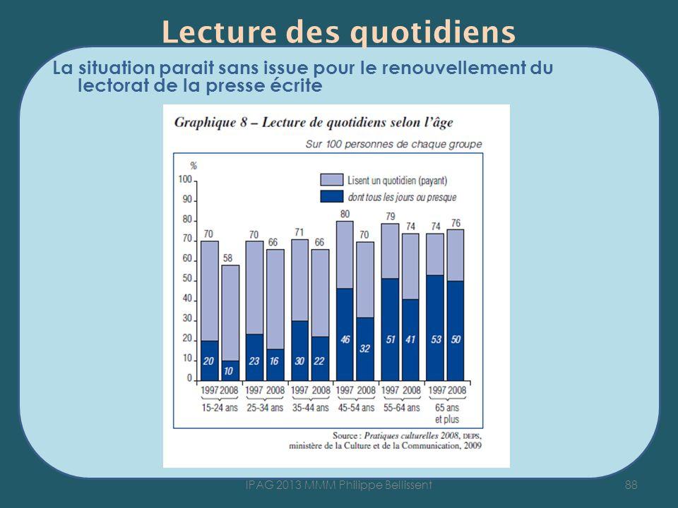Lecture des quotidiens La situation parait sans issue pour le renouvellement du lectorat de la presse écrite 88IPAG 2013 MMM Philippe Bellissent