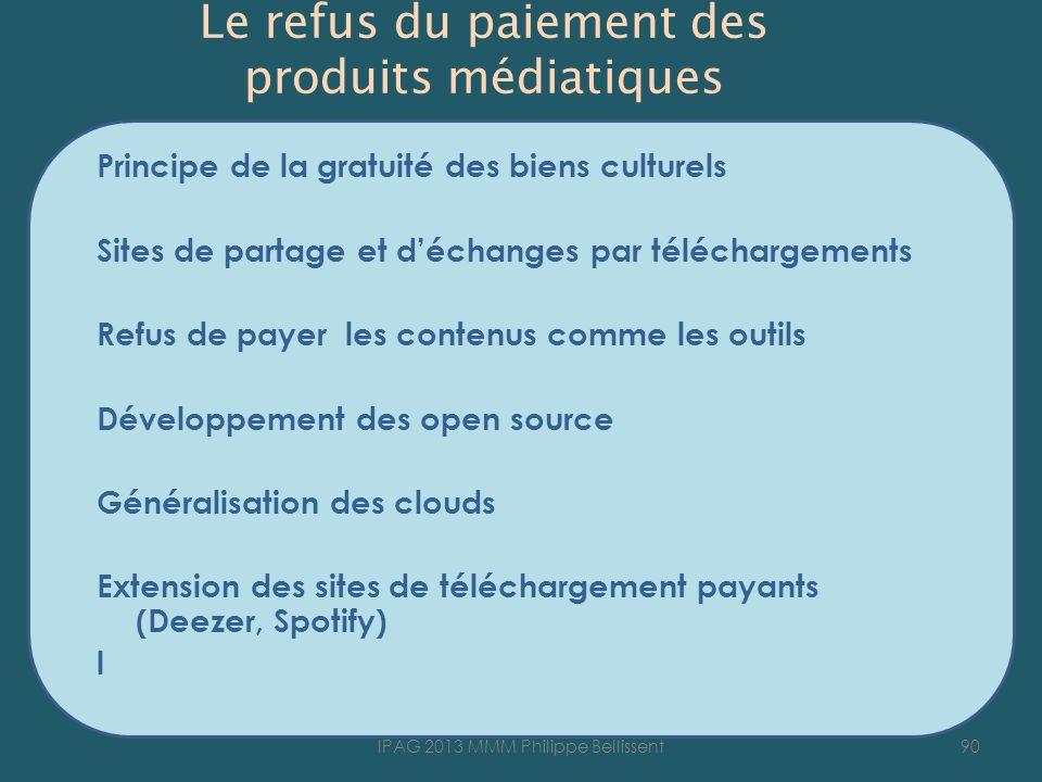 Le refus du paiement des produits médiatiques Principe de la gratuité des biens culturels Sites de partage et déchanges par téléchargements Refus de p