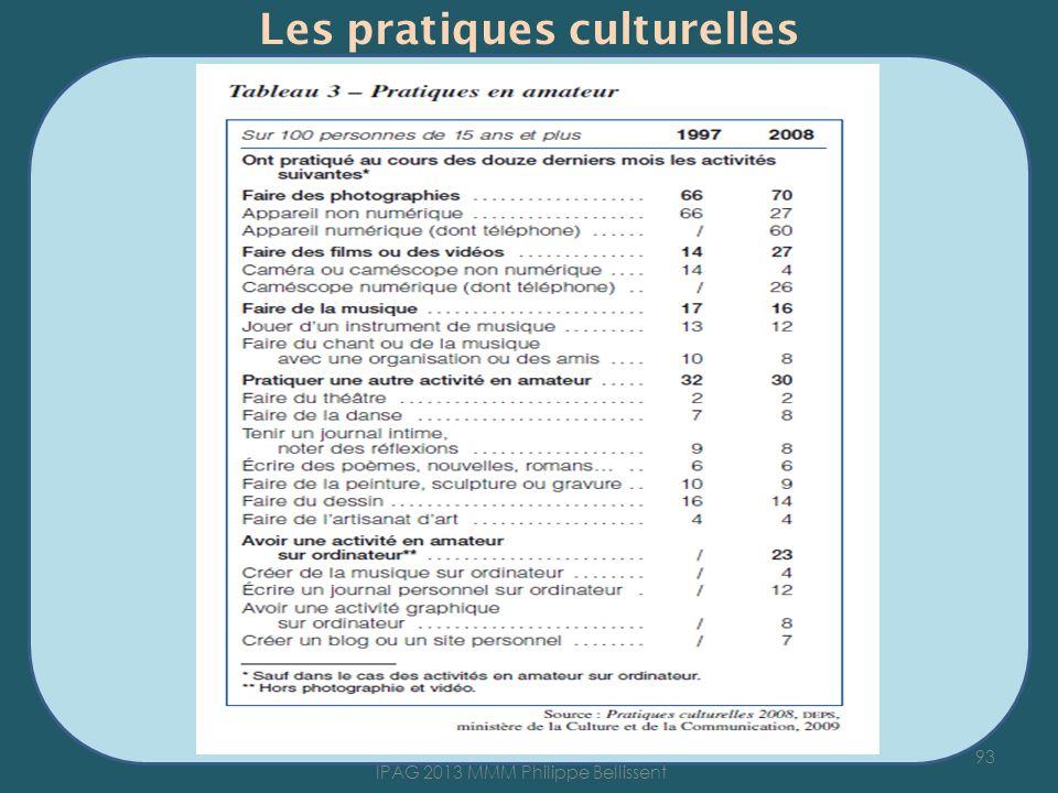 Les pratiques culturelles 93 IPAG 2013 MMM Philippe Bellissent