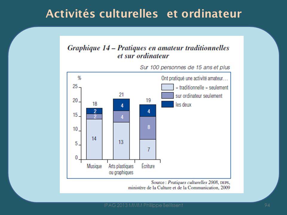 Activités culturelles et ordinateur 94IPAG 2013 MMM Philippe Bellissent