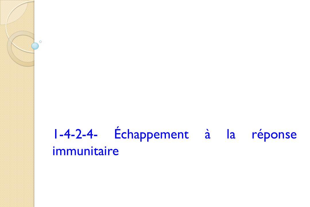 1-4-2-4- Échappement à la réponse immunitaire