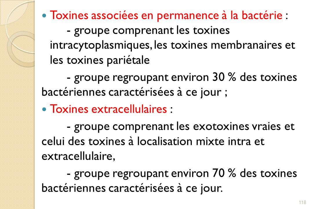 Toxines associées en permanence à la bactérie : - groupe comprenant les toxines intracytoplasmiques, les toxines membranaires et les toxines pariétale