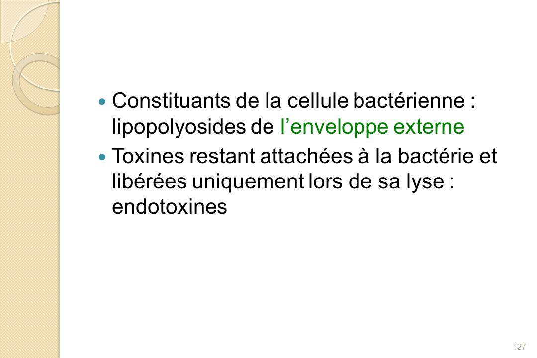 Constituants de la cellule bactérienne : lipopolyosides de lenveloppe externe Toxines restant attachées à la bactérie et libérées uniquement lors de s