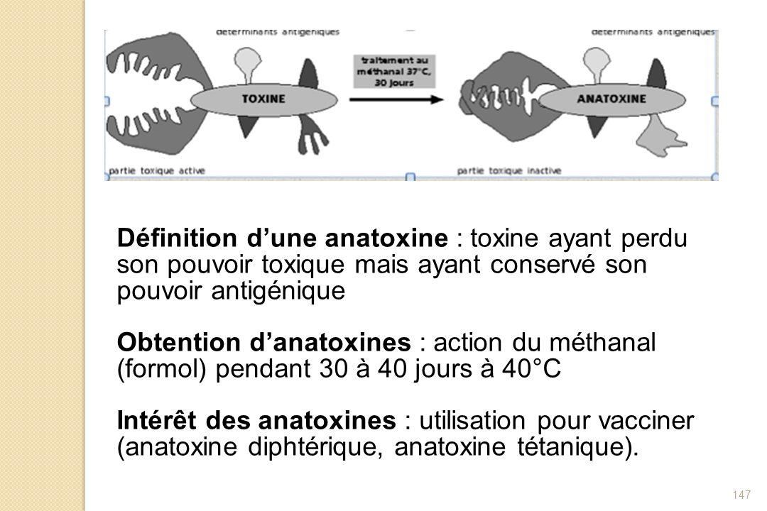 147 Définition dune anatoxine : toxine ayant perdu son pouvoir toxique mais ayant conservé son pouvoir antigénique Obtention danatoxines : action du m