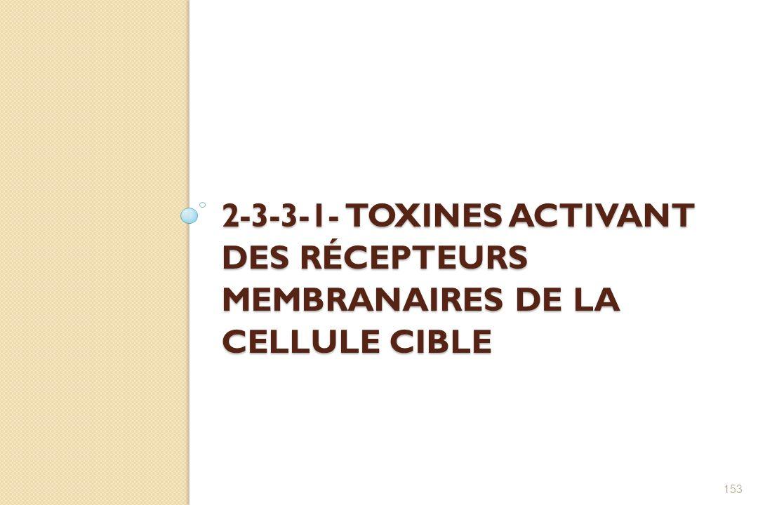 2-3-3-1- TOXINES ACTIVANT DES RÉCEPTEURS MEMBRANAIRES DE LA CELLULE CIBLE 153