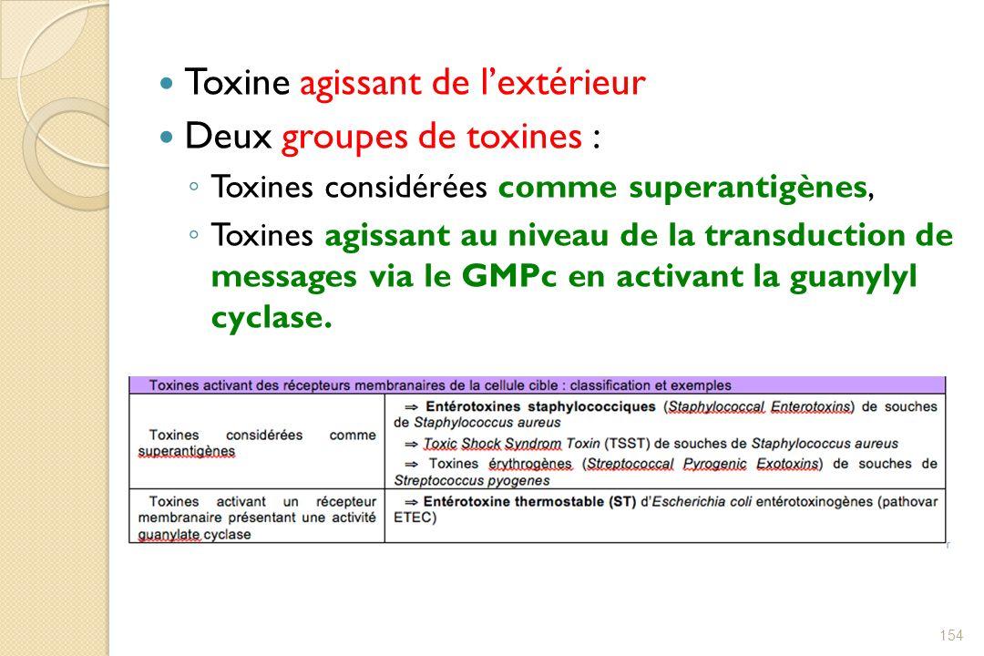 Toxine agissant de lextérieur Deux groupes de toxines : Toxines considérées comme superantigènes, Toxines agissant au niveau de la transduction de mes