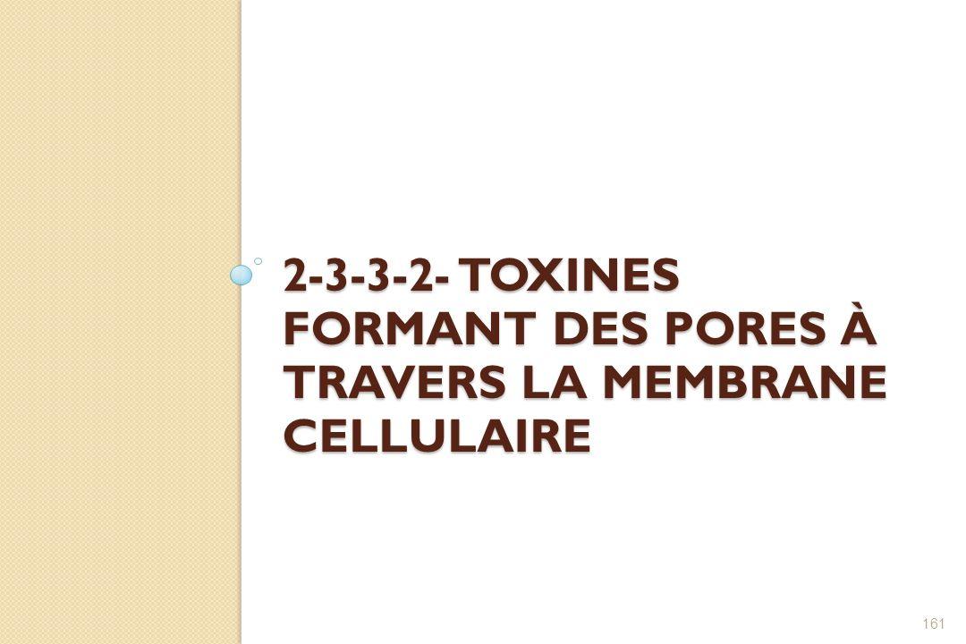 2-3-3-2- TOXINES FORMANT DES PORES À TRAVERS LA MEMBRANE CELLULAIRE 161