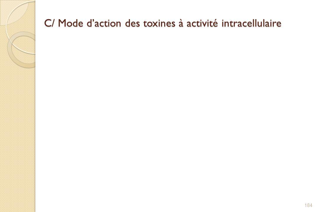 C/ Mode daction des toxines à activité intracellulaire 184