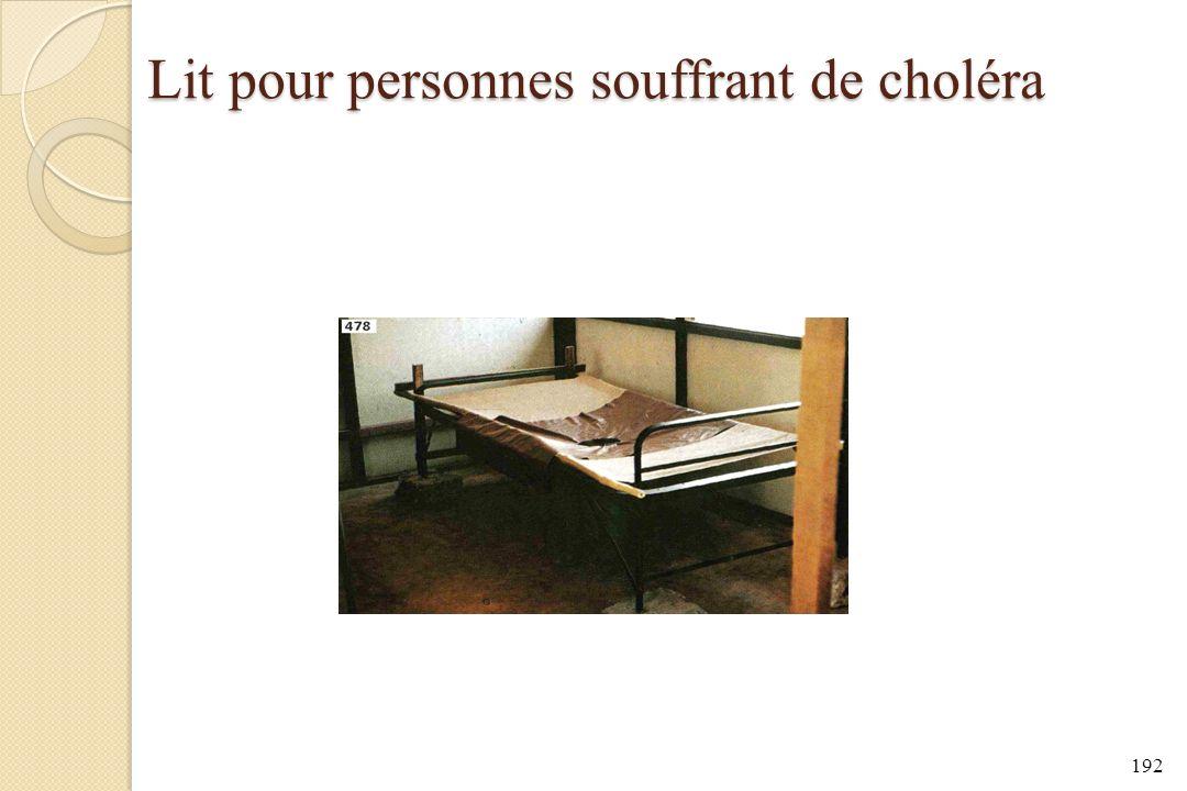 Lit pour personnes souffrant de choléra 192