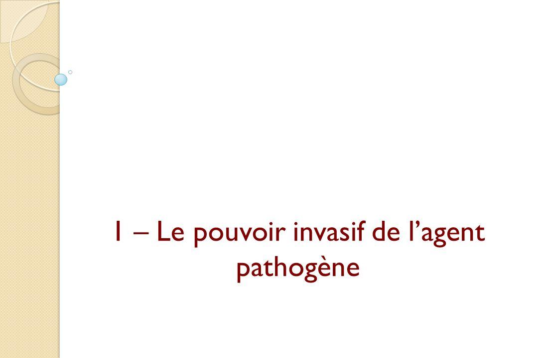 Les structures en jeu dans ladhésion Structure mise en jeu Nature de la molécule Exemple de bactérieSurface de lhôte Paroi Acide lipoteïchoïque LPS Enzymes Gly3PDH Staphylococcus aureus Salmonella Typhimurium Streptococcus pyogenes Cellule épithéliale Macrophage MEC/cellules du pharynx Capsule/ Glycocalyx polysaccharide Pseudomonas aeruginosa Escherichia coli Cellules épithéliales respiratoires Matériel biologique Fimbriae protéineStreptococcus parasanguis Escherichia coli enteropathogène Protéines salivaires Flagelle protéinesPseudomonas aeruginosa Cellules épithéliales Couche membranaire protéineVibrio choleraeCellules épithéliales 23