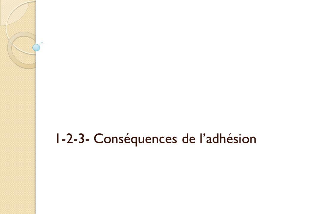 1-2-3- Conséquences de ladhésion