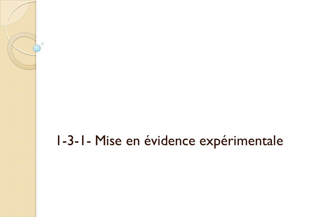 1-3-1- Mise en évidence expérimentale