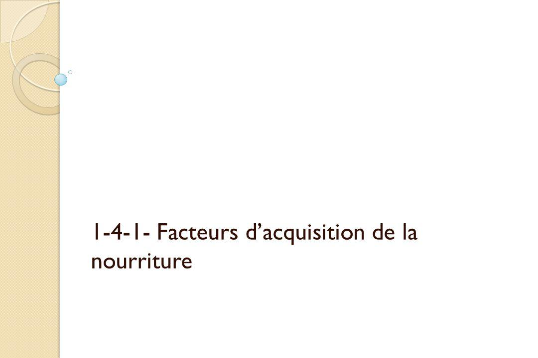 1-4-1- Facteurs dacquisition de la nourriture
