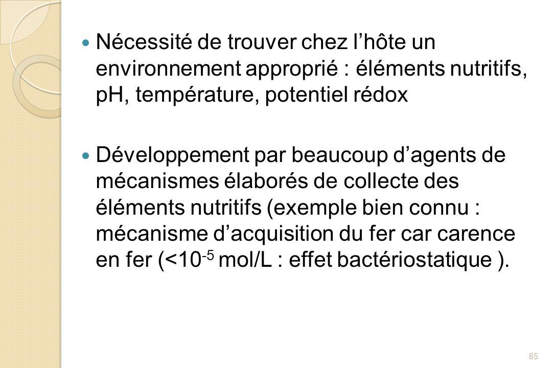 Nécessité de trouver chez lhôte un environnement approprié : éléments nutritifs, pH, température, potentiel rédox Développement par beaucoup dagents d