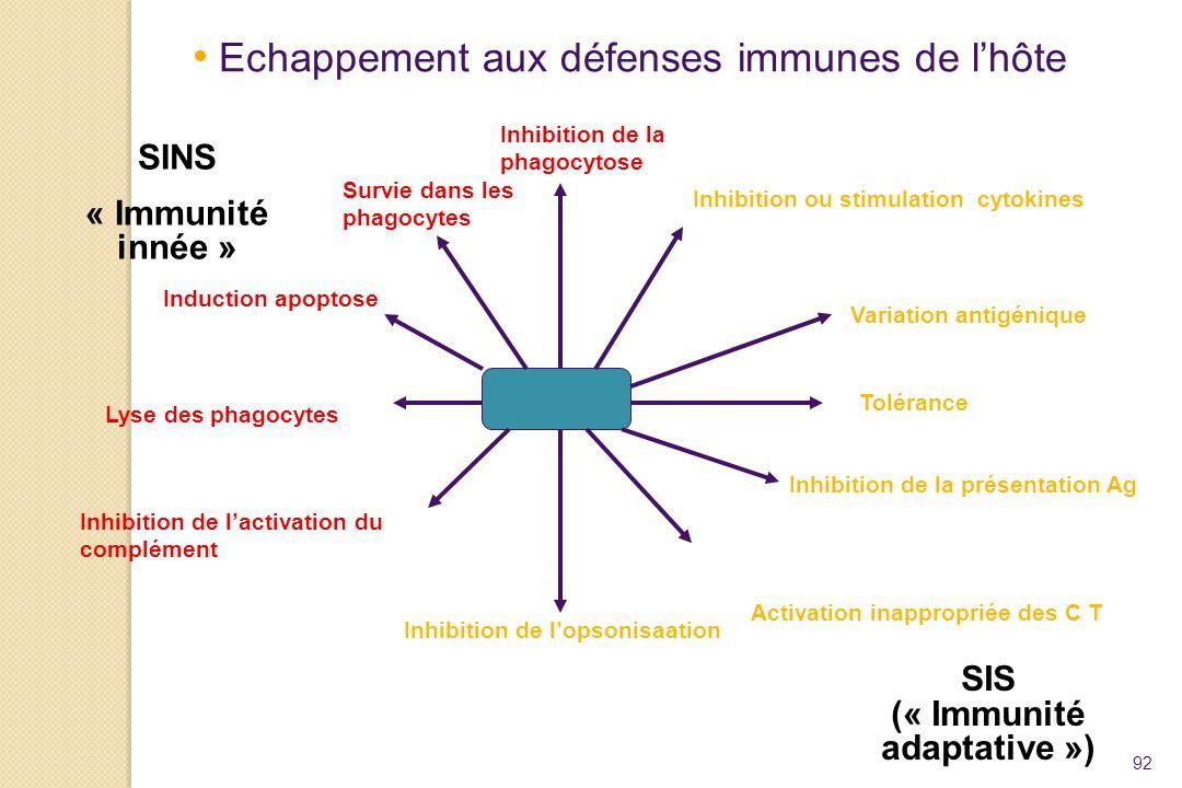 92 Echappement aux défenses immunes de lhôte Inhibition de la phagocytose Survie dans les phagocytes Lyse des phagocytes Tolérance Variation antigéniq