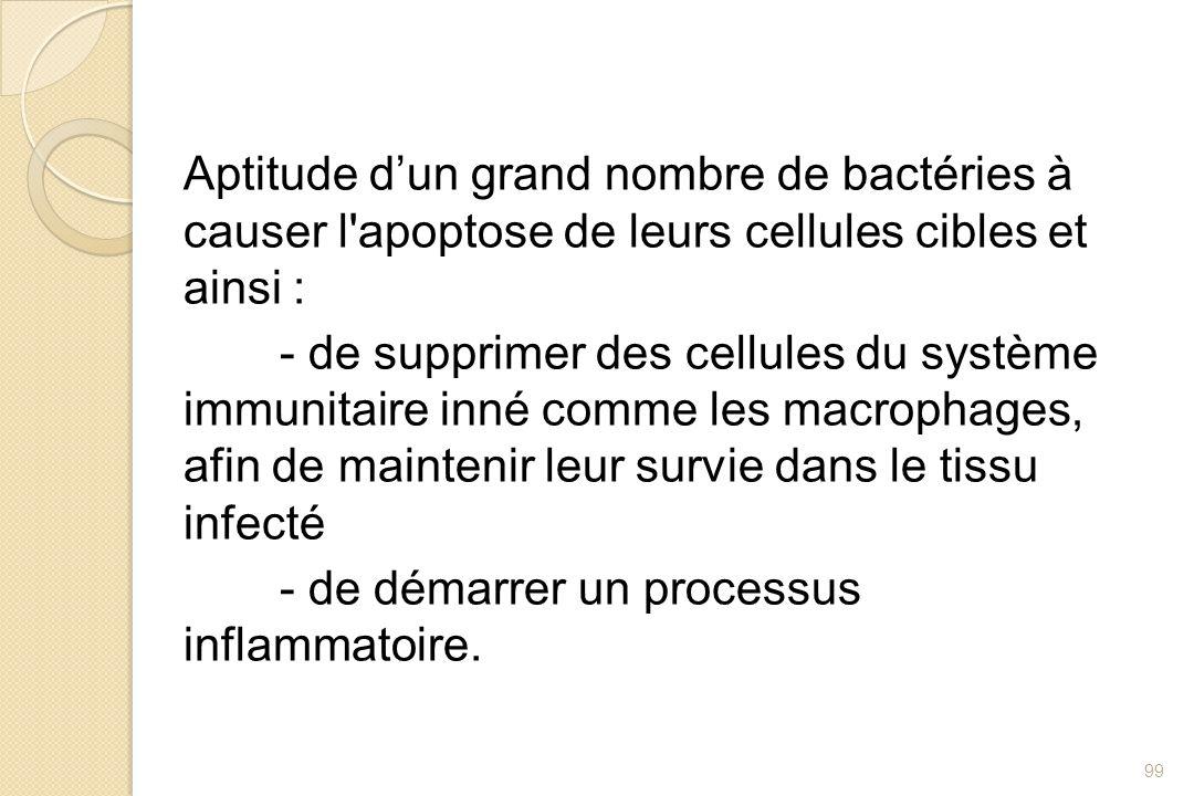 Aptitude dun grand nombre de bactéries à causer l'apoptose de leurs cellules cibles et ainsi : - de supprimer des cellules du système immunitaire inné