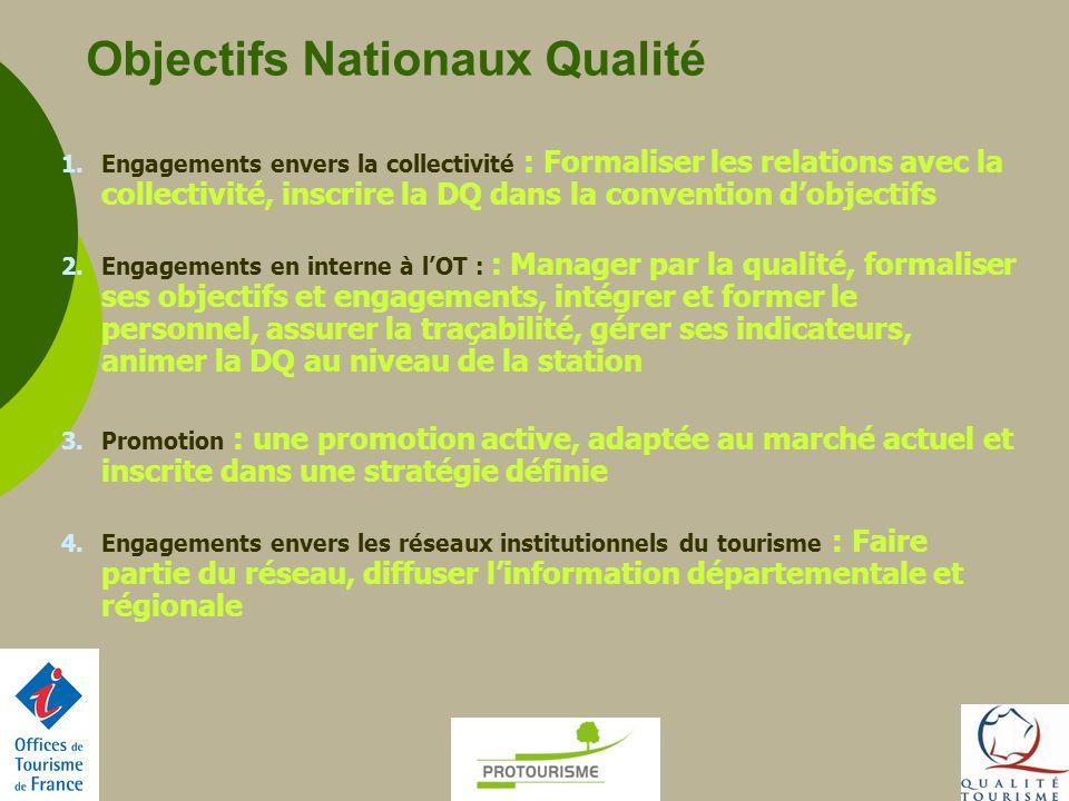 1.Engagements envers la collectivité : Formaliser les relations avec la collectivité, inscrire la DQ dans la convention dobjectifs 2.Engagements en in