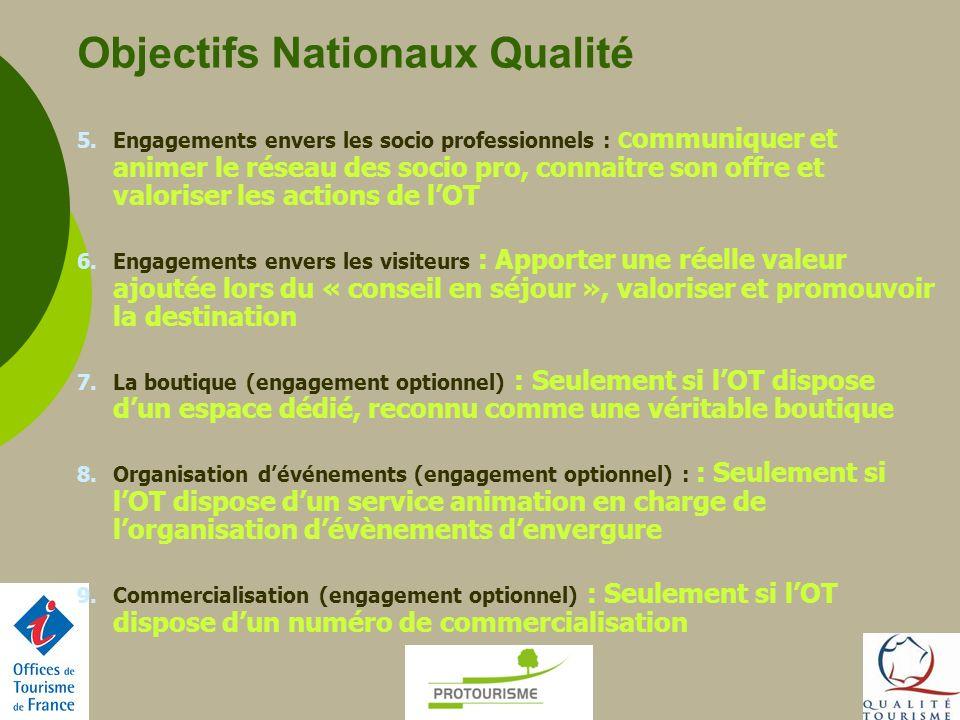 5.Engagements envers les socio professionnels : C ommuniquer et animer le réseau des socio pro, connaitre son offre et valoriser les actions de lOT 6.