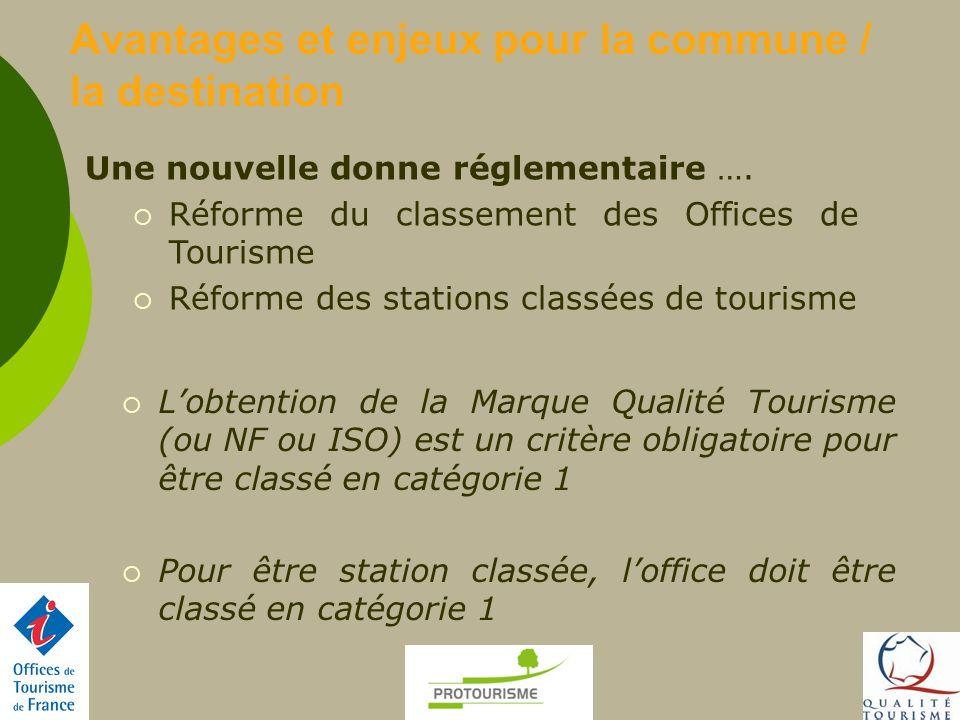 Avantages et enjeux pour la commune / la destination Une nouvelle donne réglementaire …. Réforme du classement des Offices de Tourisme Réforme des sta