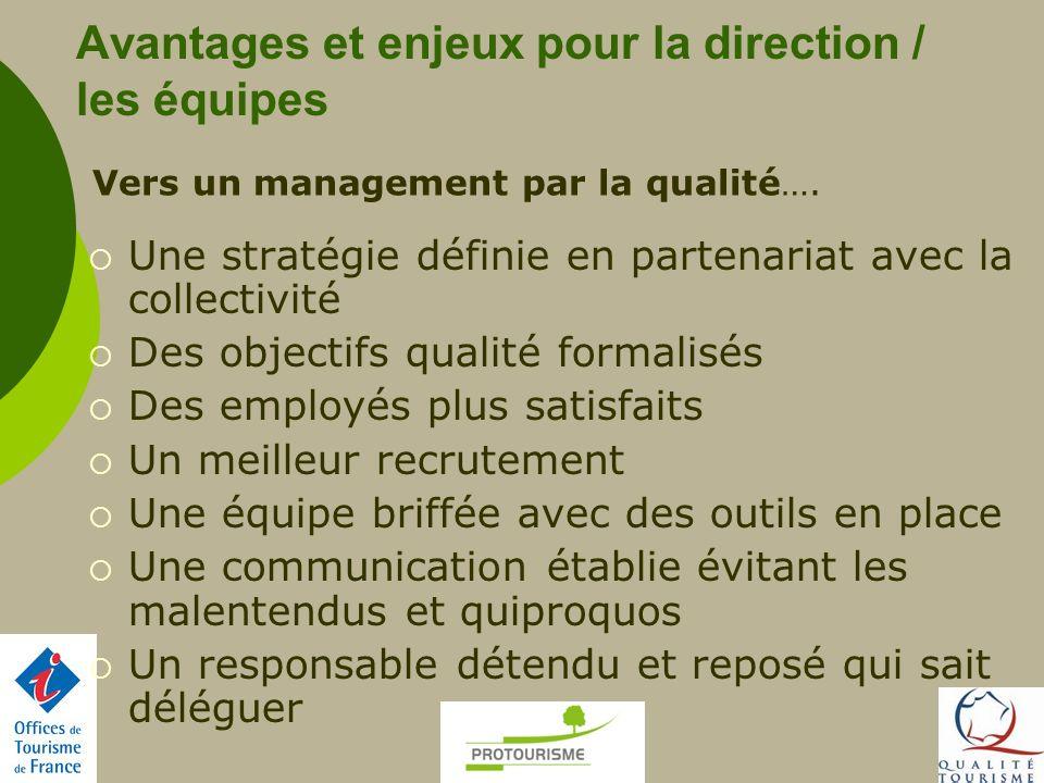 Avantages et enjeux pour la direction / les équipes Vers un management par la qualité…. Une stratégie définie en partenariat avec la collectivité Des
