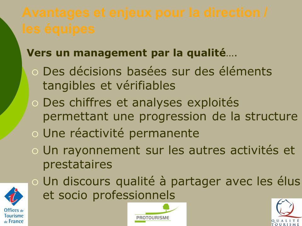 Avantages et enjeux pour la direction / les équipes Vers un management par la qualité…. Des décisions basées sur des éléments tangibles et vérifiables