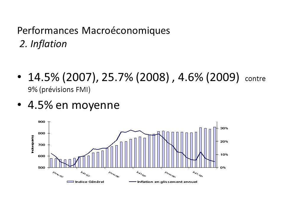 Performances Macroéconomiques 2.