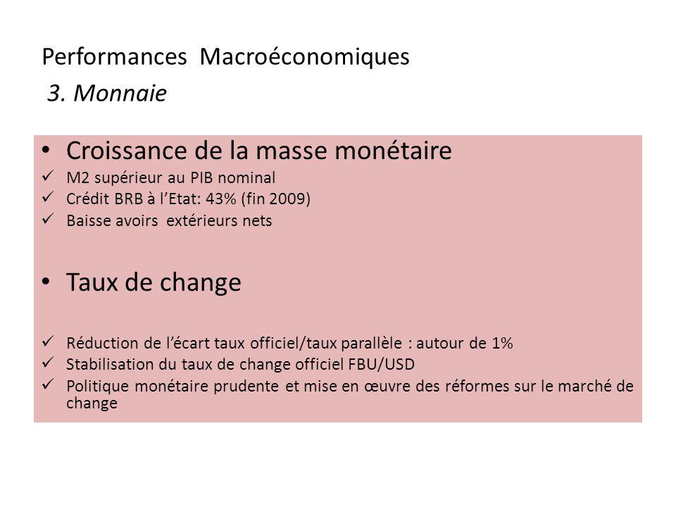 Performances Macroéconomiques 3.