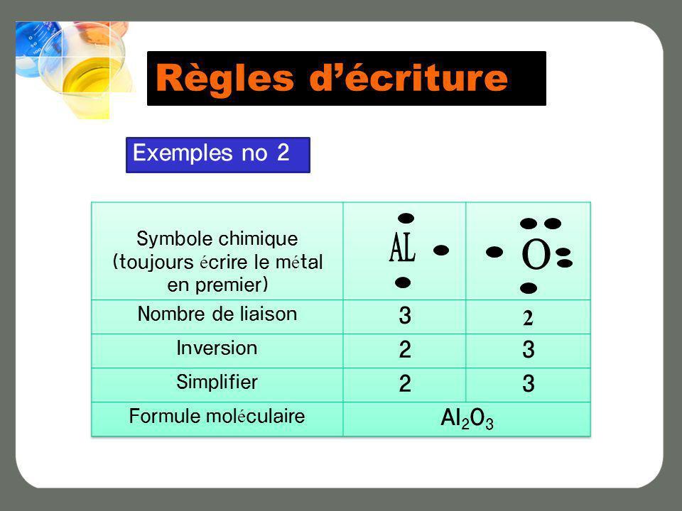Règles décriture Exemples no 2