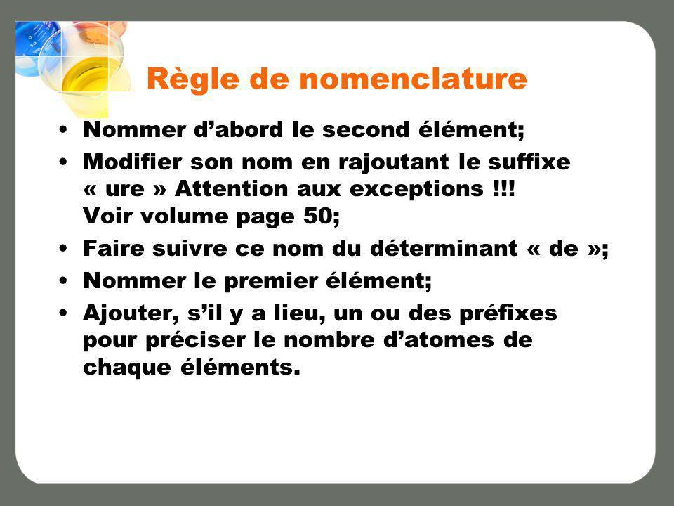 Règle de nomenclature Nommer dabord le second élément; Modifier son nom en rajoutant le suffixe « ure » Attention aux exceptions !!! Voir volume page