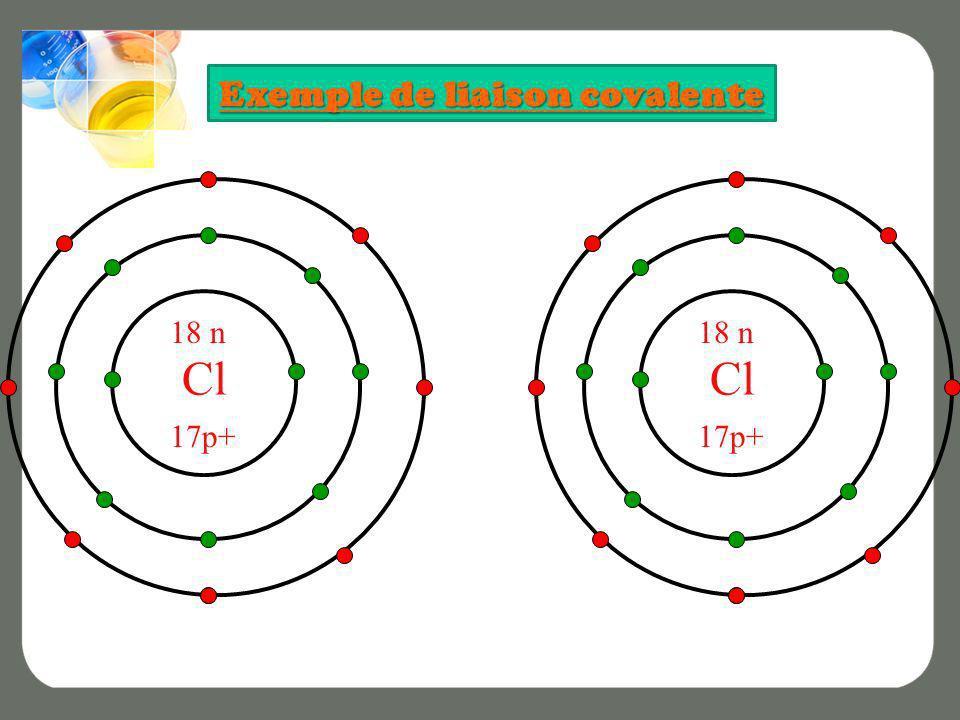 Cl 17p+ 18 n Cl 17p+ 18 n Exemple de liaison covalente