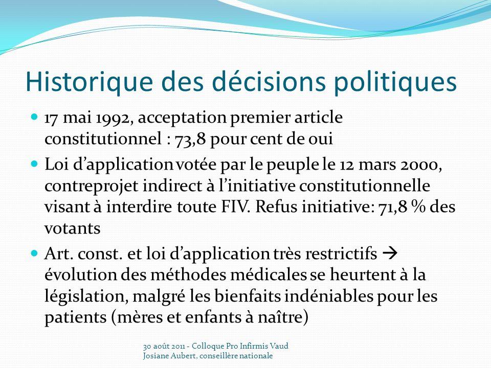 Historique des décisions politiques 17 mai 1992, acceptation premier article constitutionnel : 73,8 pour cent de oui Loi dapplication votée par le peu
