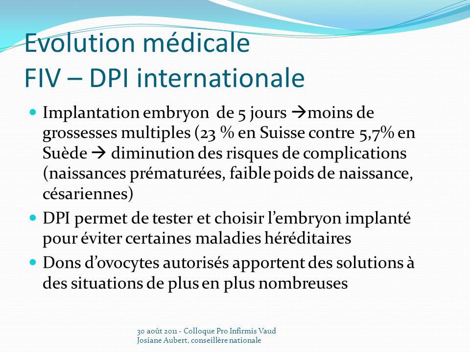Evolution médicale FIV – DPI internationale Implantation embryon de 5 jours moins de grossesses multiples (23 % en Suisse contre 5,7% en Suède diminut