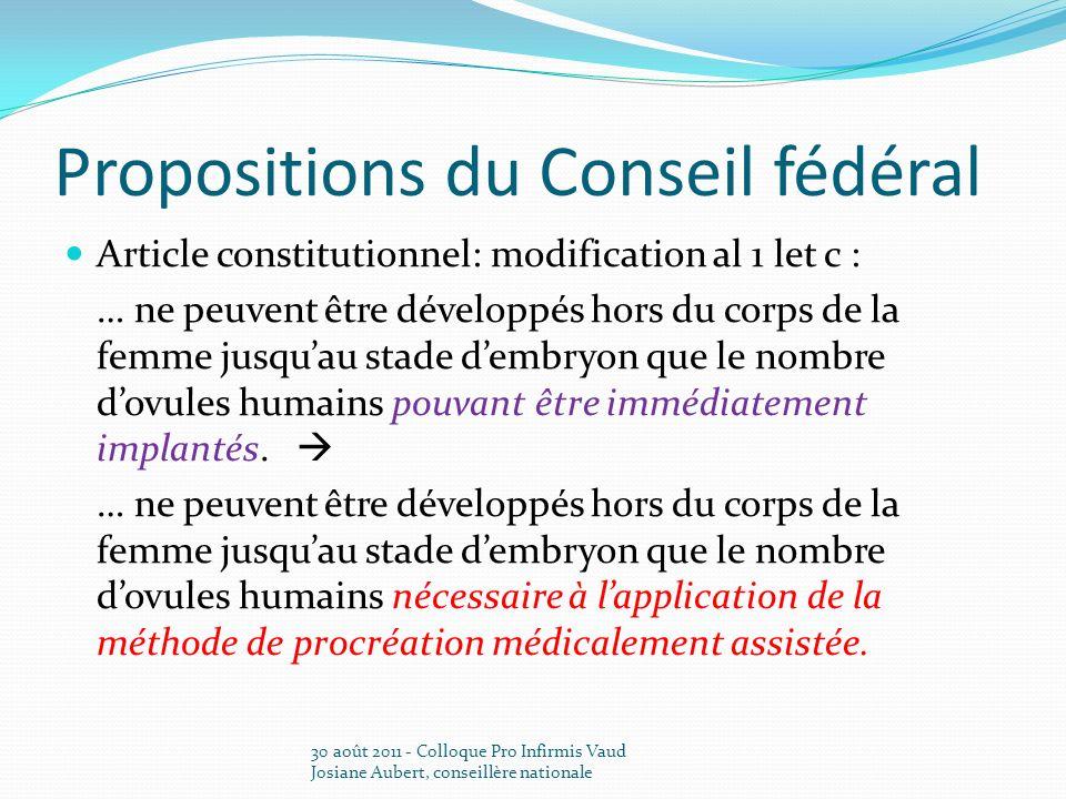 Propositions du Conseil fédéral Article constitutionnel: modification al 1 let c : … ne peuvent être développés hors du corps de la femme jusquau stad