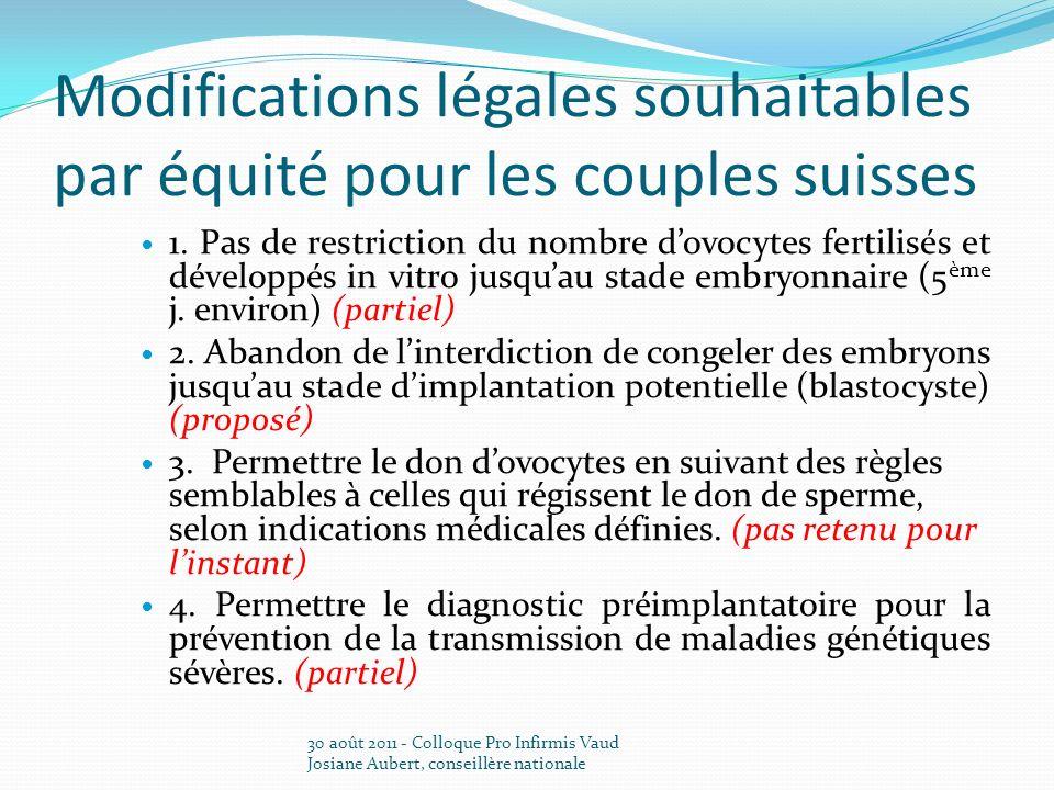 Modifications légales souhaitables par équité pour les couples suisses 1. Pas de restriction du nombre dovocytes fertilisés et développés in vitro jus