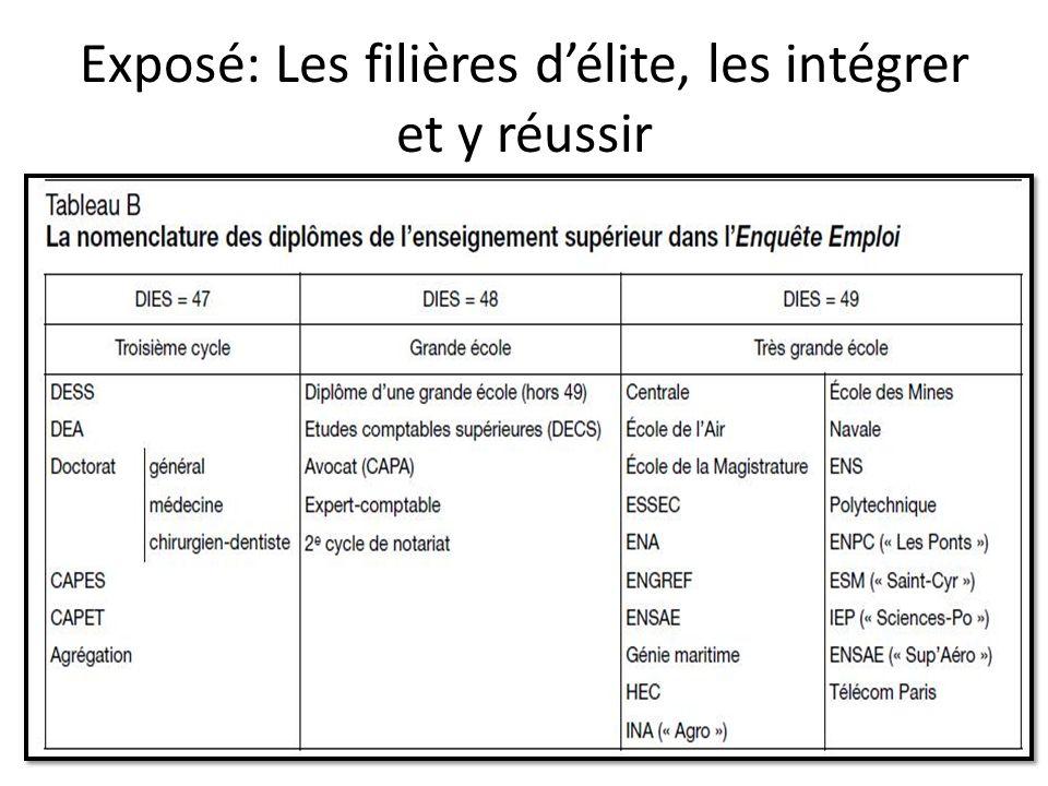Moyens et accessibles Michelet, Vanves, internat.Pothier, Orléans, internat.