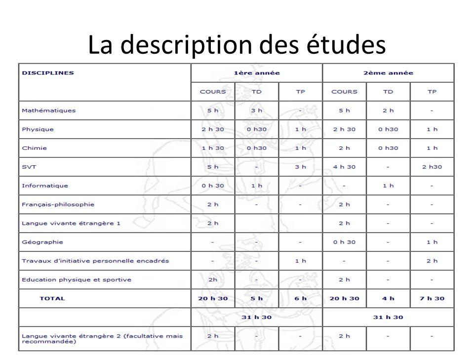 La description des études