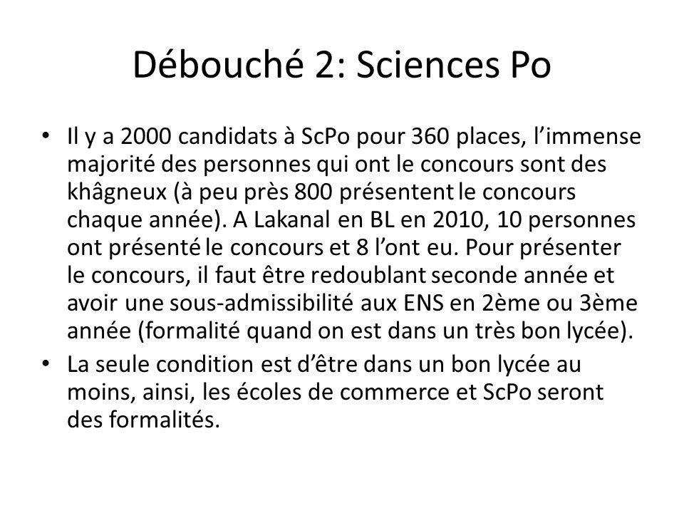 Débouché 2: Sciences Po Il y a 2000 candidats à ScPo pour 360 places, limmense majorité des personnes qui ont le concours sont des khâgneux (à peu prè