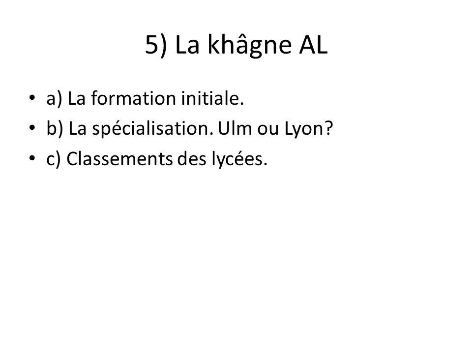 5) La khâgne AL a) La formation initiale. b) La spécialisation. Ulm ou Lyon? c) Classements des lycées.