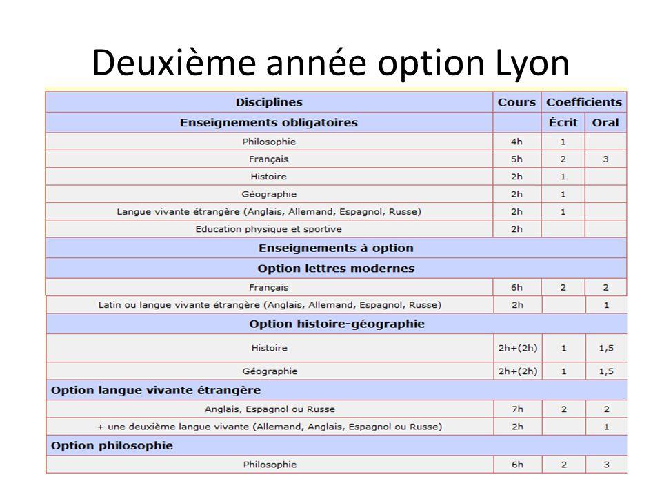 Deuxième année option Lyon