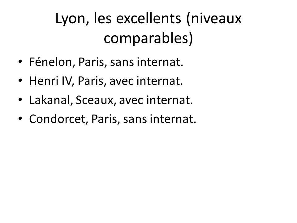 Lyon, les excellents (niveaux comparables) Fénelon, Paris, sans internat. Henri IV, Paris, avec internat. Lakanal, Sceaux, avec internat. Condorcet, P