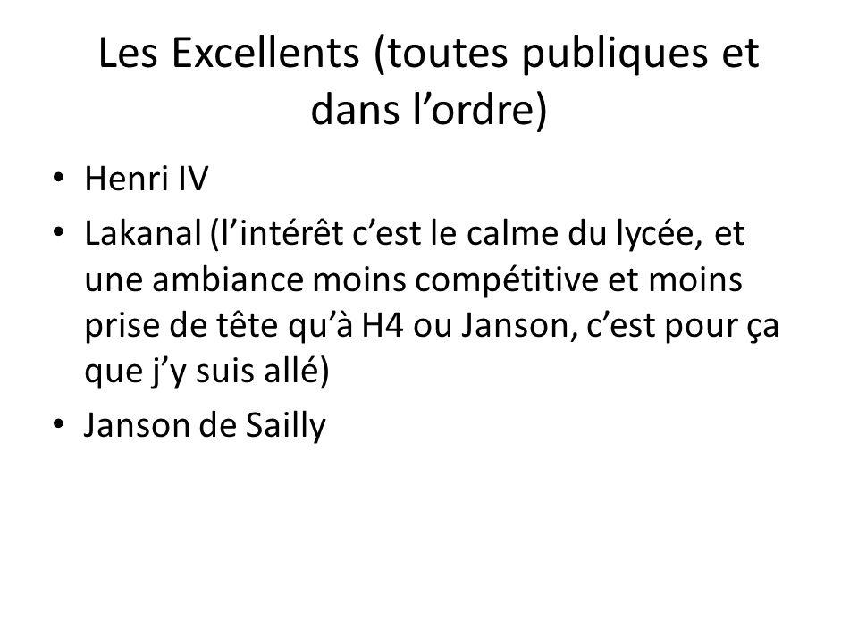 Les Excellents (toutes publiques et dans lordre) Henri IV Lakanal (lintérêt cest le calme du lycée, et une ambiance moins compétitive et moins prise d